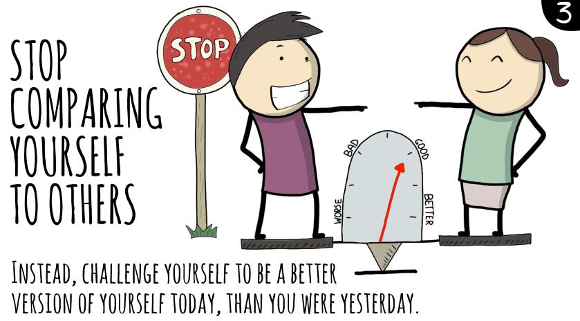 improve self-image